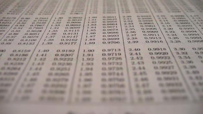 Calcular intervalos de confianza para proporciones